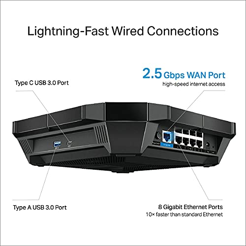 TP-Link Archer AX6000 Routeur WiFi 6 - 802.11ax, WiFi bi-bande, Port WAN 2,5G, 8 ports LAN gigabits, Processeur quadricœur à 1,8 GHz, ports USB 3.0, Idéal pour jeux Xbox/PS4/Steam & 4K/8K Streaming