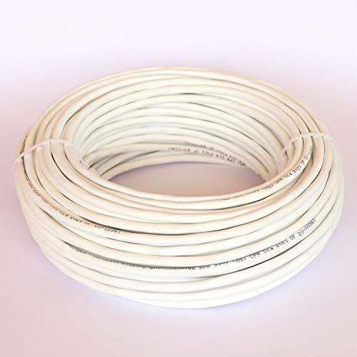 Fabricable – Cable de Alarma con aislamiento de poliolefina, libre de halógenos, apantallado 2+4 (2 conductores de alimentación y 4 de señal) con certificación CPR Cca 10 metros