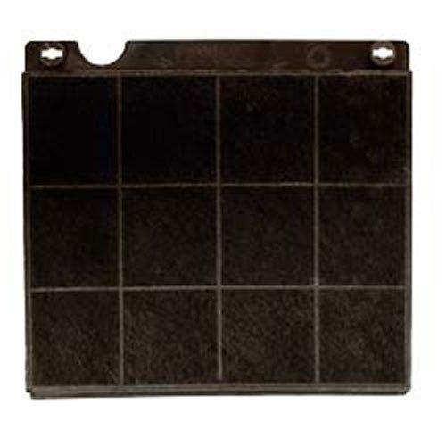 Electrolux Carbon Filter voor elektrische afzuigkap
