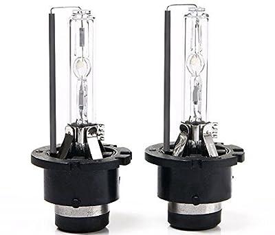eBoTrade One Pair (2) HID Xenon Bulbs