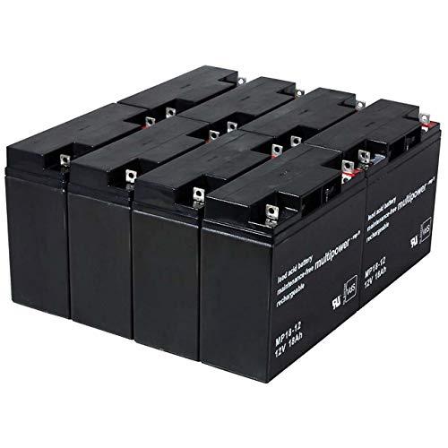 akku-net Ersatzakku für USV APC Smart-UPS 5000 Rackmount/Tower, 12V, Lead-Acid