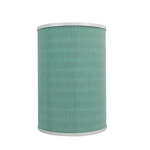 Filter für XIAOMI Luftreiniger (nur Außenfilter (ohne Aktivkohle))