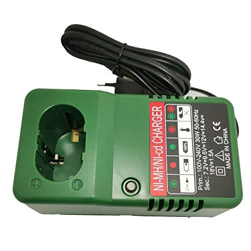 Für Makita 7,2 V ~ 18 V Ni-CD Ni-MH-Akkuladegerät DC7100, DC711, DC9700, DC9710, DC18RA, DC18SE