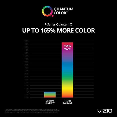 """VIZIO PX75-G1 P-Series Quantum X 75"""" Class (74.5"""