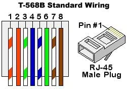 STP Yellow RJ45 Plug 26AWG 4pair Stranded Copper Wire 350MHz SF Cable Cat5e Shielded Ethernet Network Cable 150ft