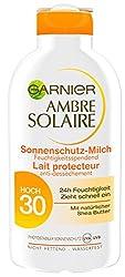 Sonnencreme ohne Parabene - in jeder Hinsicht gut geschützt.