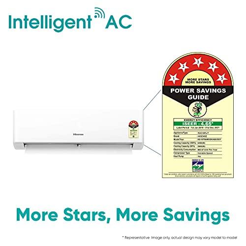Hisense 1.5 Ton 5 Star Wi-Fi Inverter Split AC (Copper, AS-18TW4RXSKA00, White)