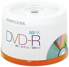 Best centrios dvd recorder Reviews