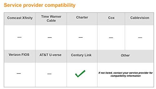 TP-Link Archer D7 Ac1750 Wireless Dual Band Gigabit ADSL2+ Modem Router (AT/CH Version, FTP und Mediaserver, Annex A, geeignet für Österreich/Schweiz)