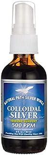 Colloidal Silver 500 PPM Natural Path Silver Wings 2 fl oz Spray