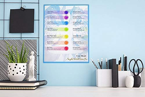 Chakra Wall Décor– Meditation Poster-Reiki Chart - Premium Chakra Wall Art Poster - Chakra Reference Laminated Charts - Archangels Reiki Healing Chart - Chakra Watercolor Chart