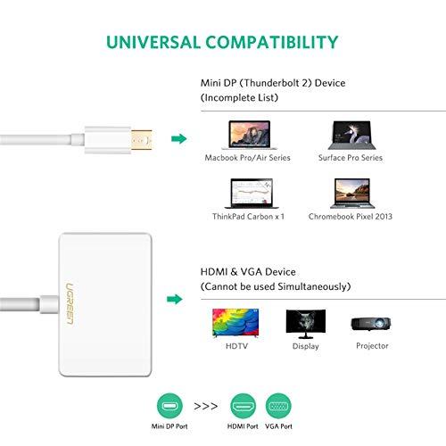 UGREEN Mini DisplayPort (Thunderbolt) to HDMI VGA Adapter Converter for Apple Mac Book Air, MacBook Pro, iMac, Mac mini, Microsoft Surface Pro 1/Pro 2/Pro 3, Thinkpad X1,Google Chromebook Pixel etc