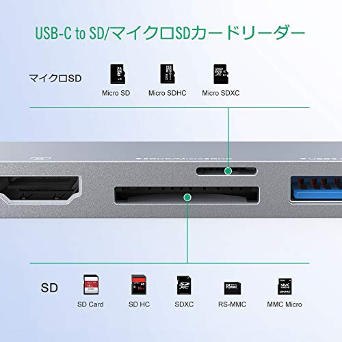 STRENTERUSBCハブMacBookPro/Air2020進化6-IN-1USB-CハブPD充電ポート4KHDMI高画質対応USB3.0ポートSD/MicroSDカードリーダーコード無しMacbookPro2016/2017/2018/2019/2020、MacBookAir2018/2019/2020に対応グレー