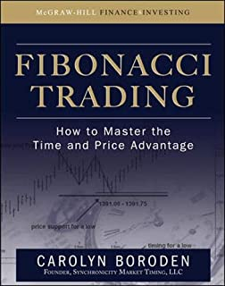 Best fibonacci trading method Reviews