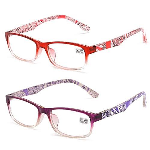 Vollformat-Lesebrille Der Frau  Bunte Mode Bequeme Brille Harzlinse HD Kein Polarisiertes Licht Brillen Mit Farbigen Mustern Jünger Und Schöner (Color : Red purple, Size : 2.50X)