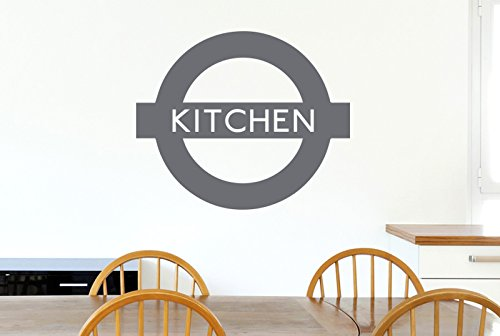 London Underground Inspired Kitchen Sign Wall Stickers...