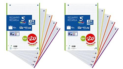 Hojas cuadriculadas A4. Pack de 2 Recambios Oxford 100 + 20 Hojas cada uno. Cuadrícula 5X5. Banda 5 colores VIVOS. [Exclusiva Amazon]