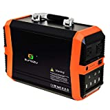 Sungzu 300W Portable Solar Generator Lithium Portable Power Station, 350Wh Small Generators Portable Quiet Backup Battery Power Supply with AC DC USB for Home Use CPAP Camping Emergency