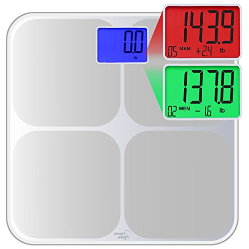 Smart Weigh SMS500 Digital Memory Bathroom Scale with Dual Color Weight Change Detection and Smart Step-On Auto Recognition of Up To 8 Users Profile, Silver