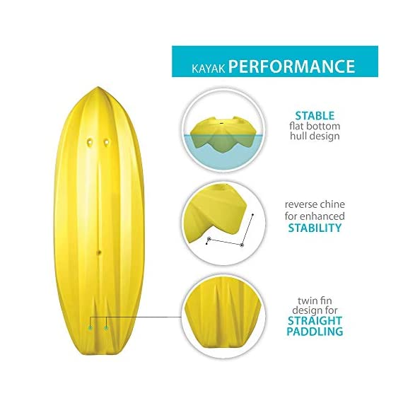 Lifetime 6 Foot Yellow Youth Kayak 3 Ergonomic cockpit design enhances balance and motor skills Molded finger handles on each side of the kayak Reverse chine for enhanced stability with swim-up step