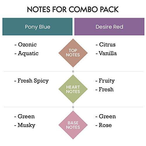 Scent Souls Pony Blue & Desire Red Long Lasting Attar Fragrance Perfume Oil For Men Combo Pack- 3 ml
