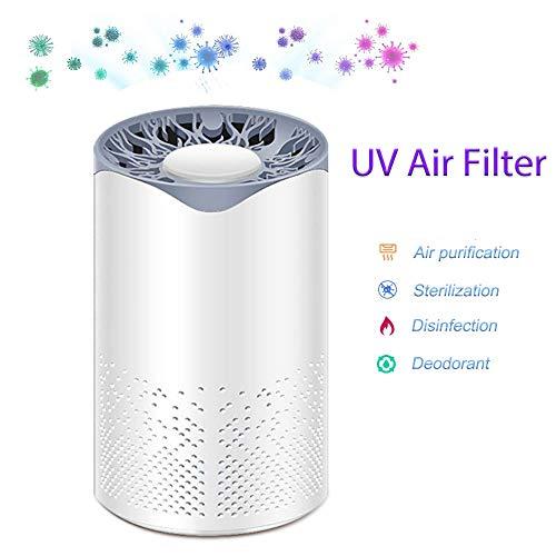 LATT Purificador de Aire/purificador Desinfección con desinfectante UV-C para el hogar, la Oficina, el Hotel, la luz Nocturna, el eliminador de alergias de olores para Humo, Polvo, Mascotas