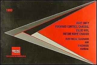 1993 gmc p motorhome & fc, value van, motor home wiring diagram manual