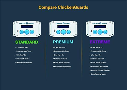ChickenGuard 'Premium' Automatic Chicken Coop Door Opener, Pop hole doors up to 1kg, Timer/Light Sensor, Batteries, UK Manufacturer