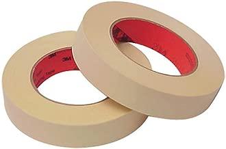 3M Scotch 214 Masking Tape - 6.7 Mil - 0.75