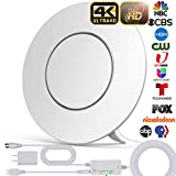 [Upgraded 2020] TV Antenna, HDTV Indoor Antenna Amplified 200 Miles Range Support 1080p 4K &All TV's Digital Antenna with Amplifier Signal Booster,17FT Coax Cable/USB Power Adapter (White)