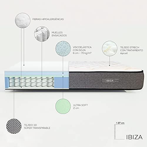 Somnia Descanso – Colchón Ibiza Gran Confort | Muelles Ensacados + Viscoelástica | 7 Zonas de Descanso | Fabricado En España | 90x180