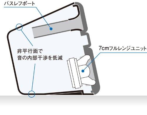 ヤマハBluetoothスピーカーシステムチタンNX-B55(H)