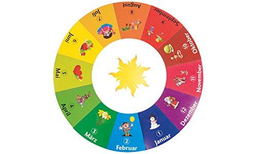 Jahreskreis nach Montessori, Jahreskreis Kindergarten, Jahreskreis Monate, Jahreszeiten, Feste, Rituale, Feiertage, Sonnwende