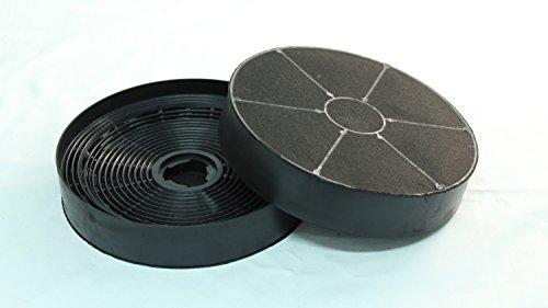 Alternative Aktivkohlefilter für Dunstabzugshauben - passende Ersatz-Kohlefilter für Abzugshauben - für Respekta MIZ 0023, Bomann KF561 und PKM CF110 - 2 Stück