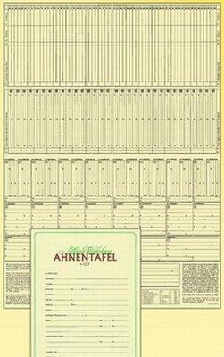 Ahnentafel RNK 2801 A2 1-127 7generationen Tabelle