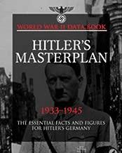 masterplan hitler: Facts شخصية ، ونقل البيانات nazis 'خطة قاعدة The World (الحرب العالمية الثانية ألمانيا)