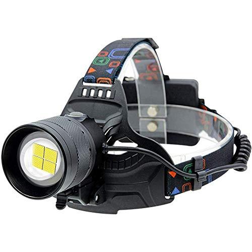 SHRAY Outdoor Headlights,90 Degree Angle Adjustable LED Headlights,LED Head Torch, Headlamp,Waterproof Headlight,Running,Dog Walking,Cycling,Camping,Fishing