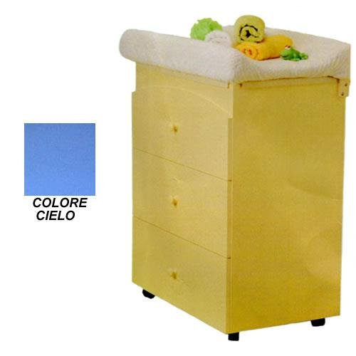 Coprifasciatoio Willy & Co. in Spugna 930 Cielo