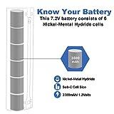 Immagine 1 exmate batteria sostitutiva ni mh
