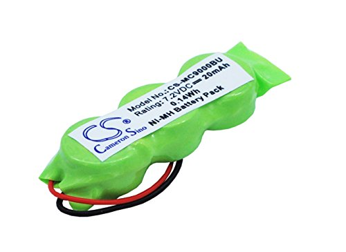 Great Deal! Battery for Part NO. Symbol OBEA000003B, OBEA000003C, Symbol MC9094-SKCHCARA6WR, MC9094-...