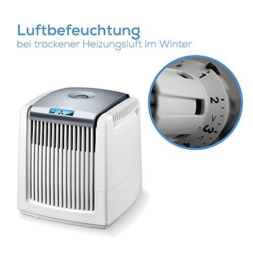 Bild 3: Beurer LW 230