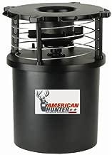 AMERICAN HUNTER R-Pro Kit Digital Timer & Guard