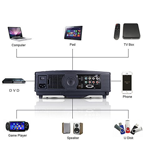 "Projector, New Update Dihome(Warranty included) 3200 lumens 150""HD Multimedia Video Projector Huge Screen Portable LED Projector Support HD 1080P Video format"