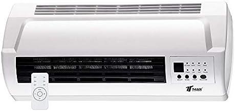 Calefactor eléctrico Mural, 2 ajustes de Calor, 1000-2000W.