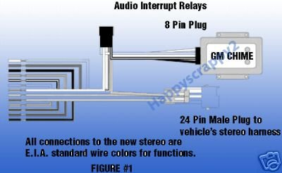 Stereo Wire Harness Gmc Yukon Xl 03 04 05 Car Radio Wiring Installation Parts Amazon Ca Electronics