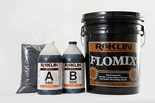 Roklin Systems Inc. FloMix Rapid Asphalt Repair 5 Gallon Kit