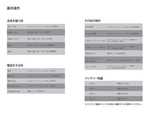SOLREPUBLICネックバンド型防水ワイヤレスイヤホンSHADOWFUSION高音質/AAC,aptX,aptXLL対応グレイ【国内正規品】