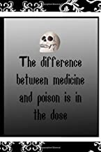 The Difference Between Medicine And Poison Is In The Dose: All Purpose 6x9 Blank Lined Notebook Journal Way Better Than A Card Trendy Unique Gift Black Frame Texture Dark