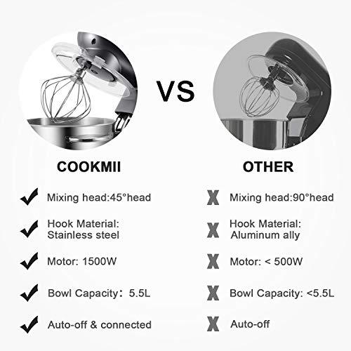 Cookmii Robot pâtissier 1500W...