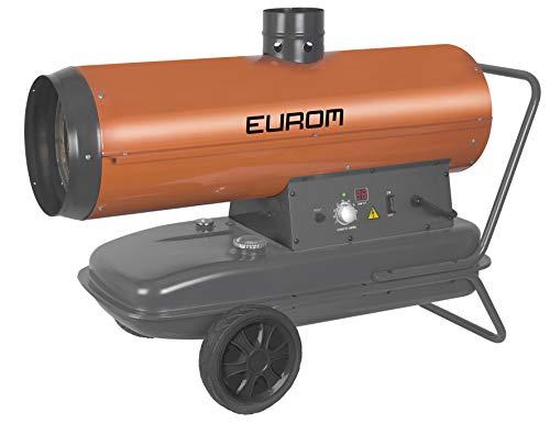 Heizkanone Eurom Fireball 20KW CAP indirekte Hallenheizung Werkstattheizung mit Kamin